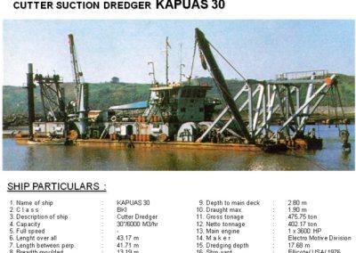 cutter_kapuas